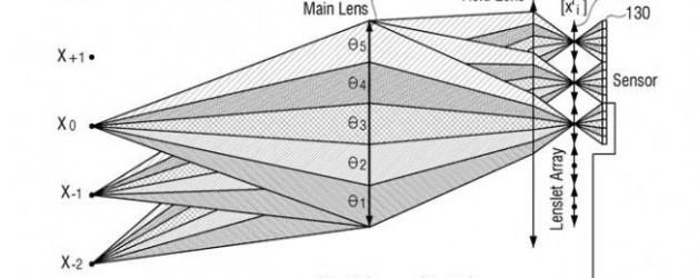 Càmeres plenòptiques